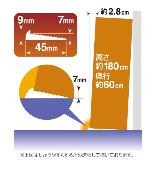 家具の足 15m