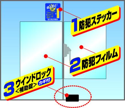 窓際を守る3点セット